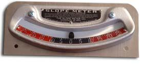 SCSI Safe Curve Speed Indicator